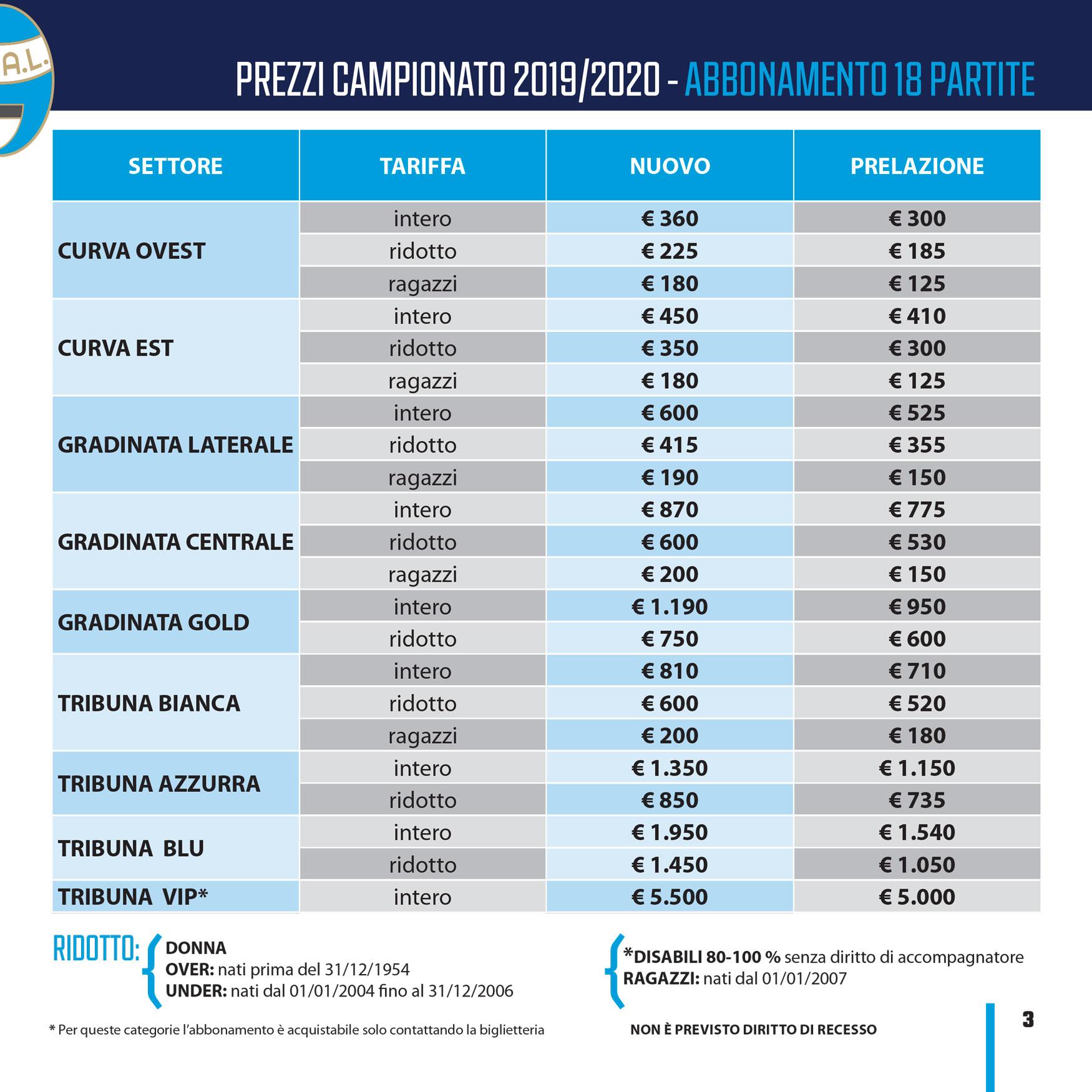 Calendario Partite Spal 2020.Campagna Abbonamenti Spal 2019 2020